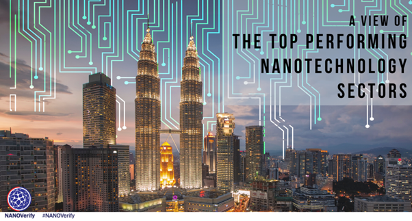 A View Of The Top Performing Nanotechnology Sectors